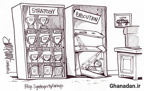 شاید وقت آن باشد که به جای توجه مداوم به روش تدوین استراتژی ها، توجهات مقداری به سمت دلایل شکست در اجرای استراتژی متمرکز شود.